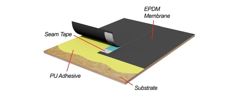 EPDM Roofing Diagram
