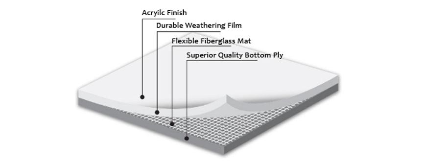 PVC Roofing Diagram